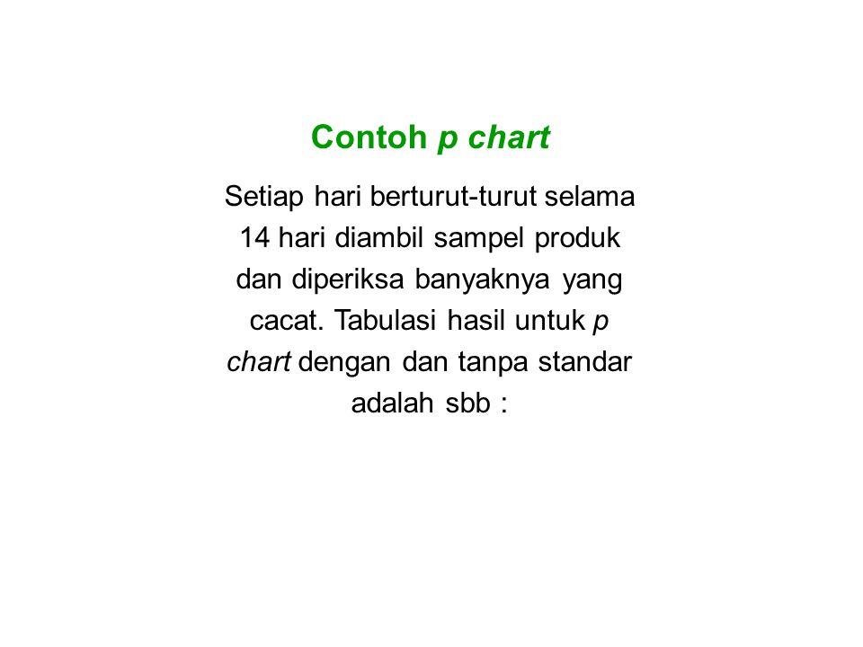 Contoh p chart