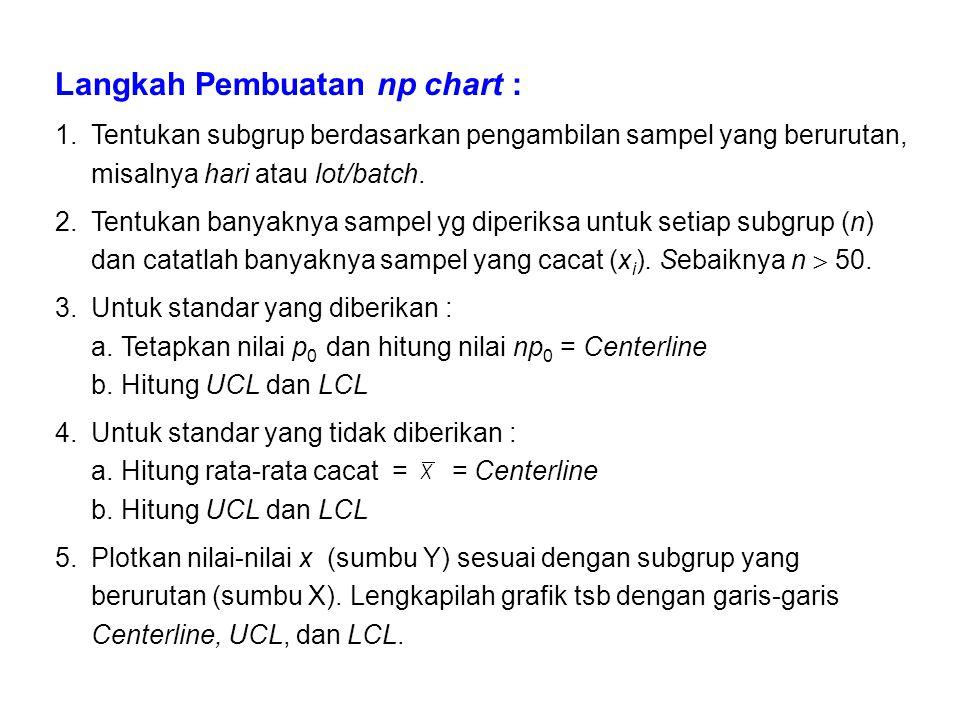 Langkah Pembuatan np chart :