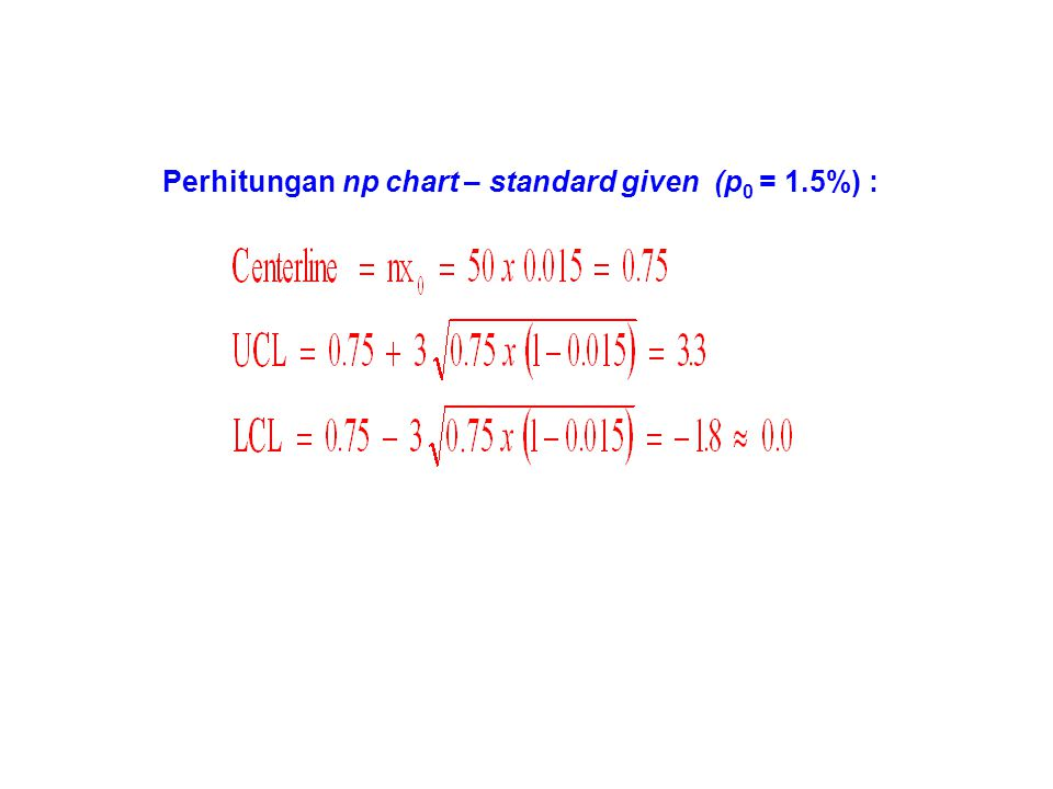 Perhitungan np chart – standard given (p0 = 1.5%) :