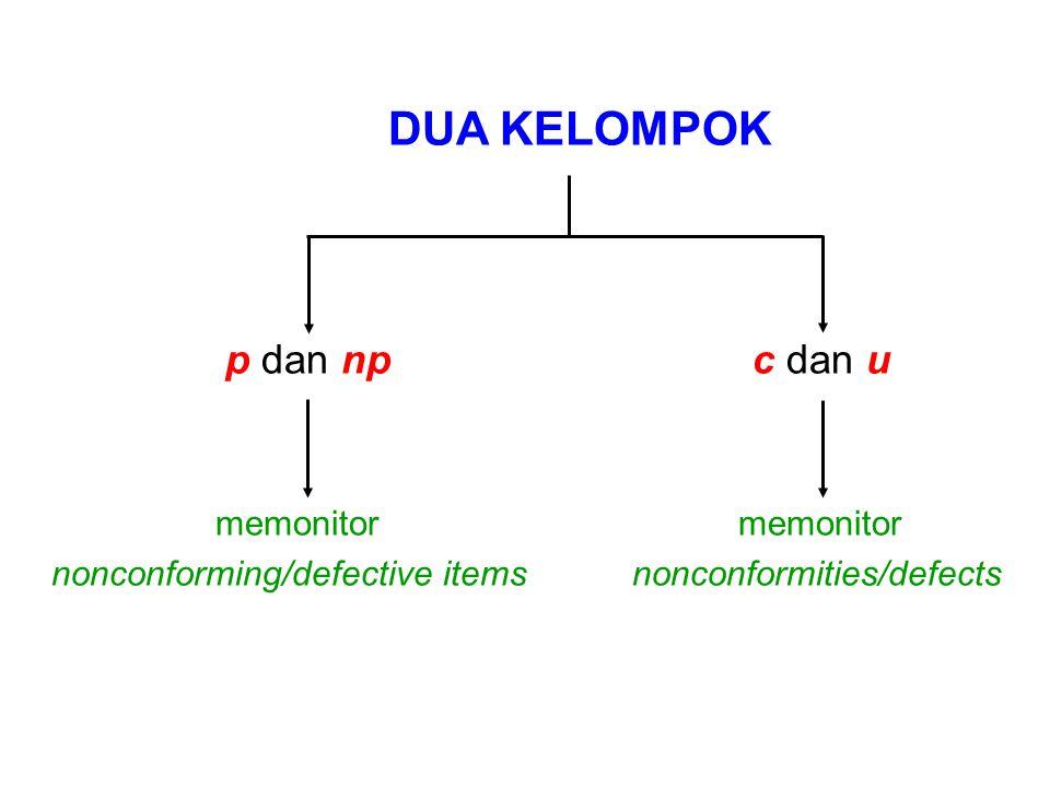 DUA KELOMPOK p dan np c dan u memonitor memonitor