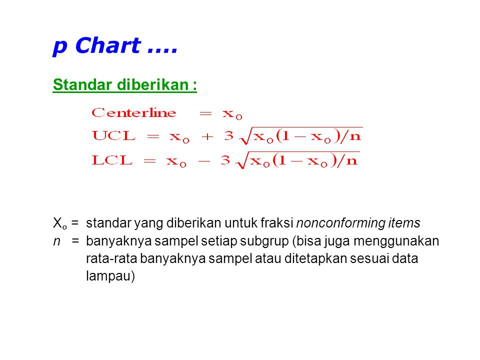 p Chart .... Standar diberikan :