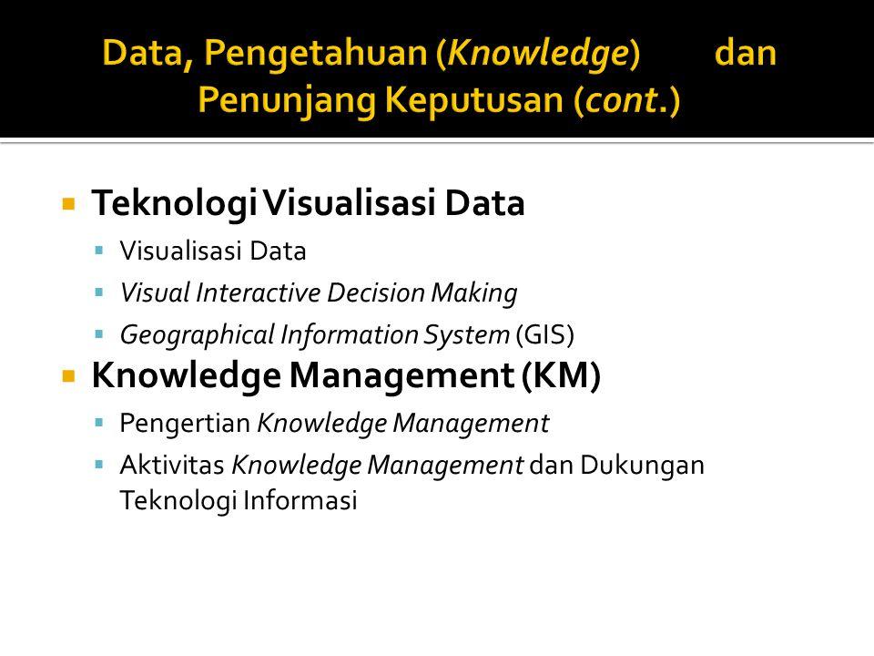 Data, Pengetahuan (Knowledge) dan Penunjang Keputusan (cont.)