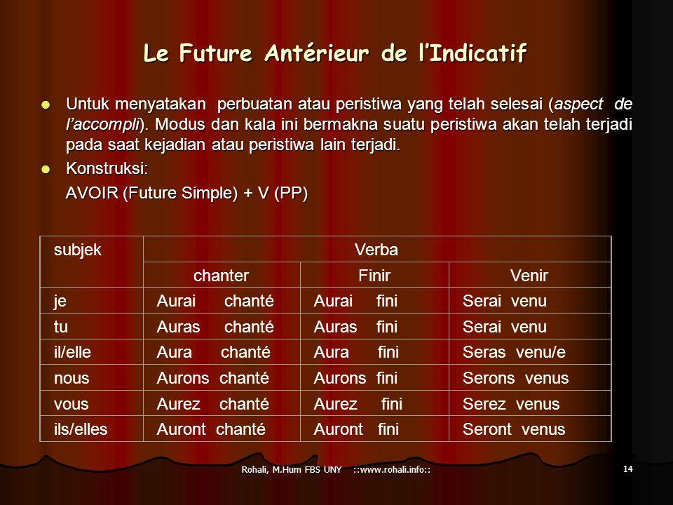 Le Future Antérieur de l'Indicatif