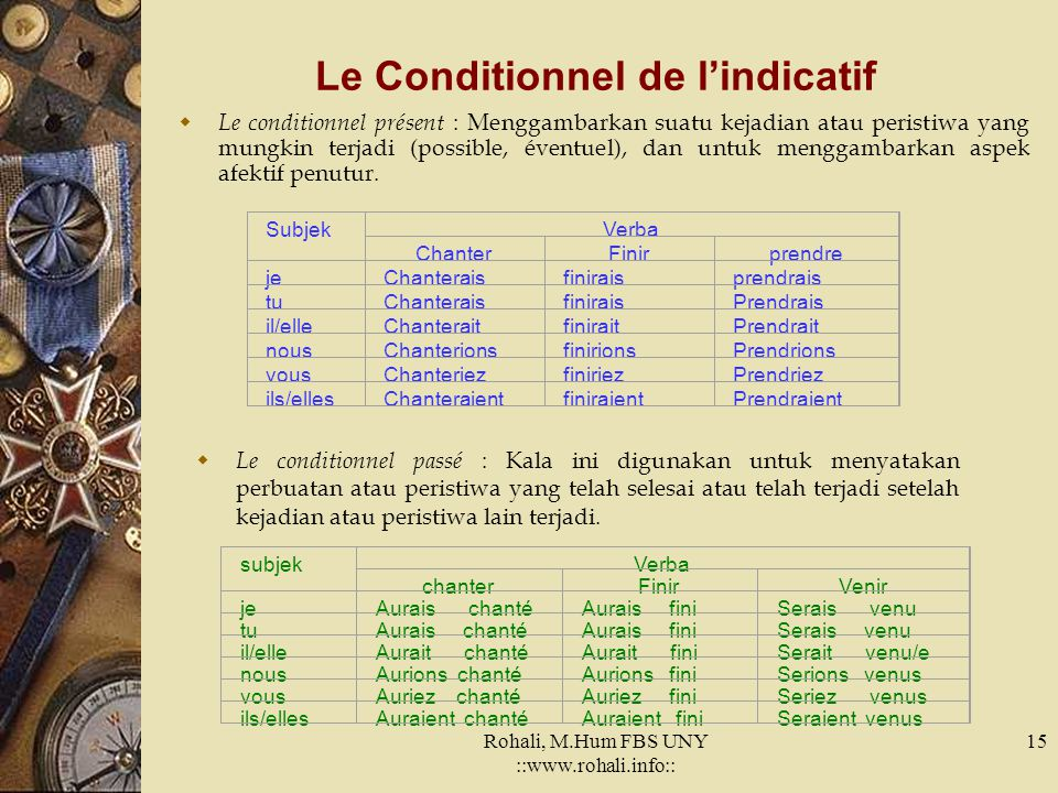 Le Conditionnel de l'indicatif