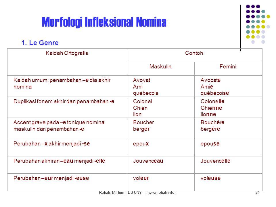 Morfologi Infleksional Nomina