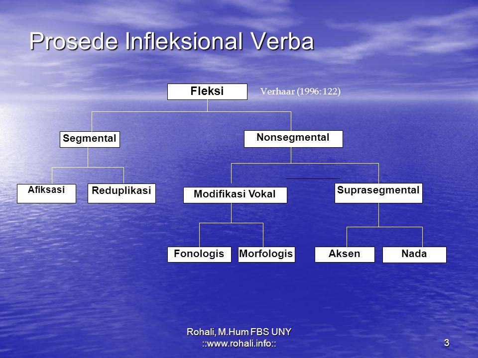 Prosede Infleksional Verba