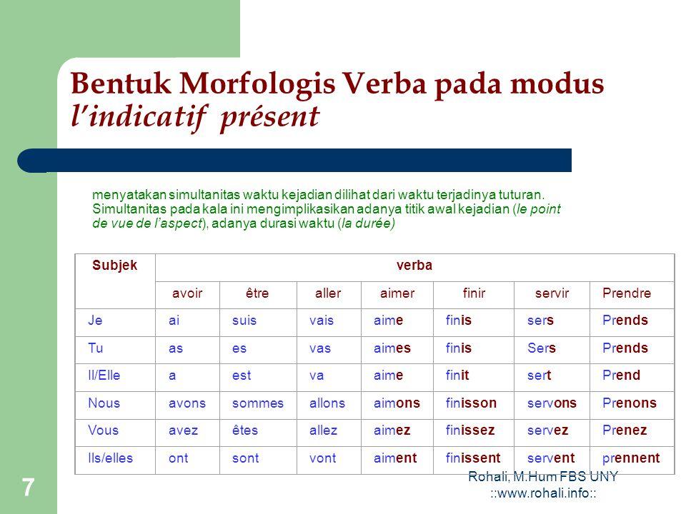 Bentuk Morfologis Verba pada modus l'indicatif présent
