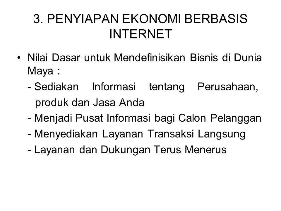 3. PENYIAPAN EKONOMI BERBASIS INTERNET