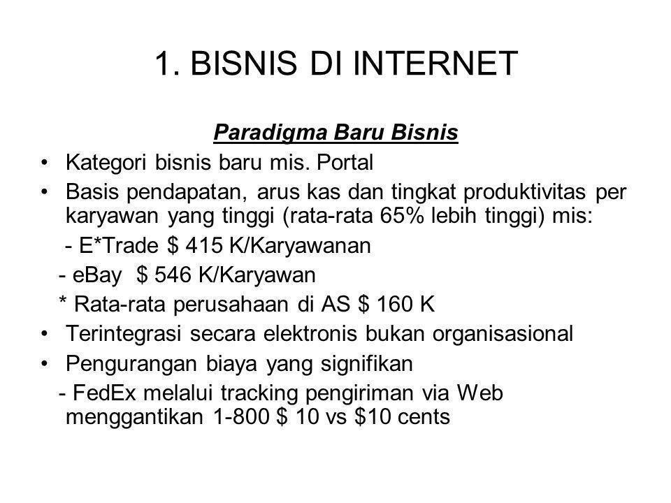 1. BISNIS DI INTERNET Paradigma Baru Bisnis