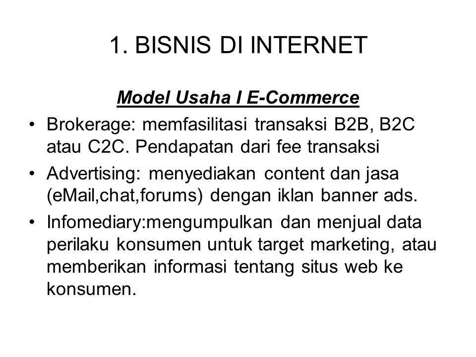 Model Usaha I E-Commerce