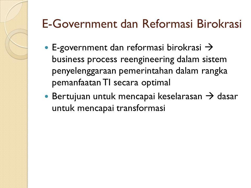 E-Government dan Reformasi Birokrasi