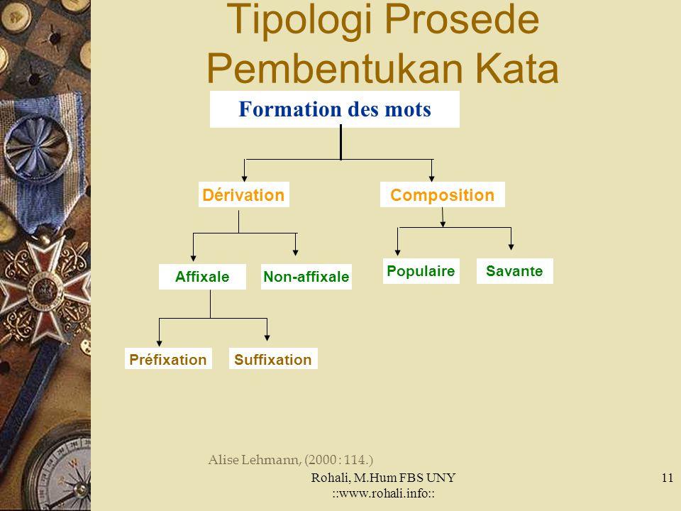Tipologi Prosede Pembentukan Kata
