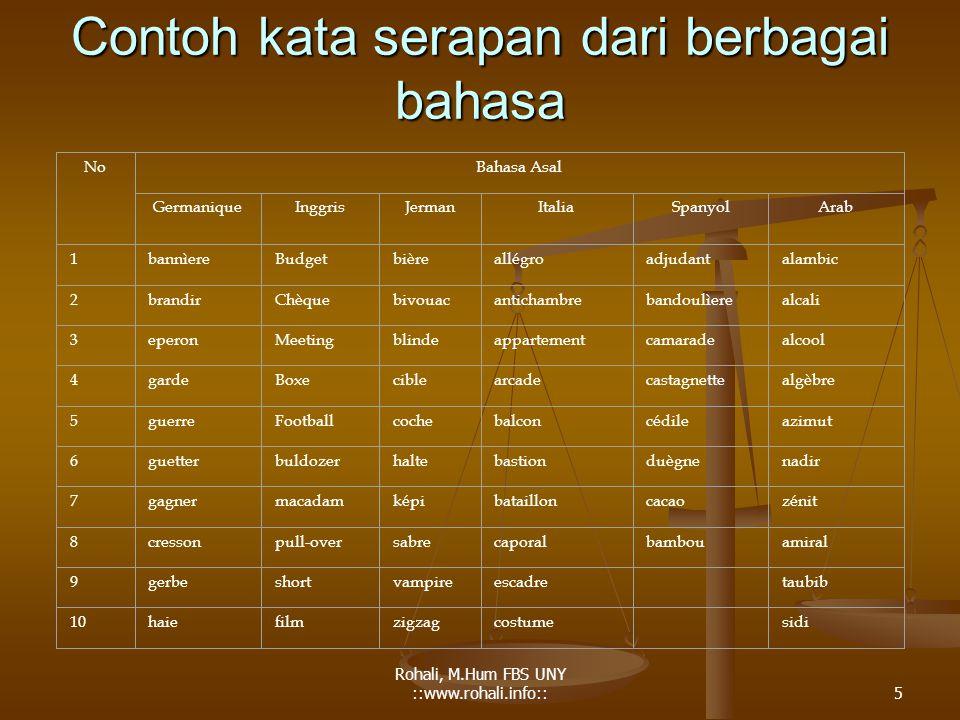 Contoh kata serapan dari berbagai bahasa