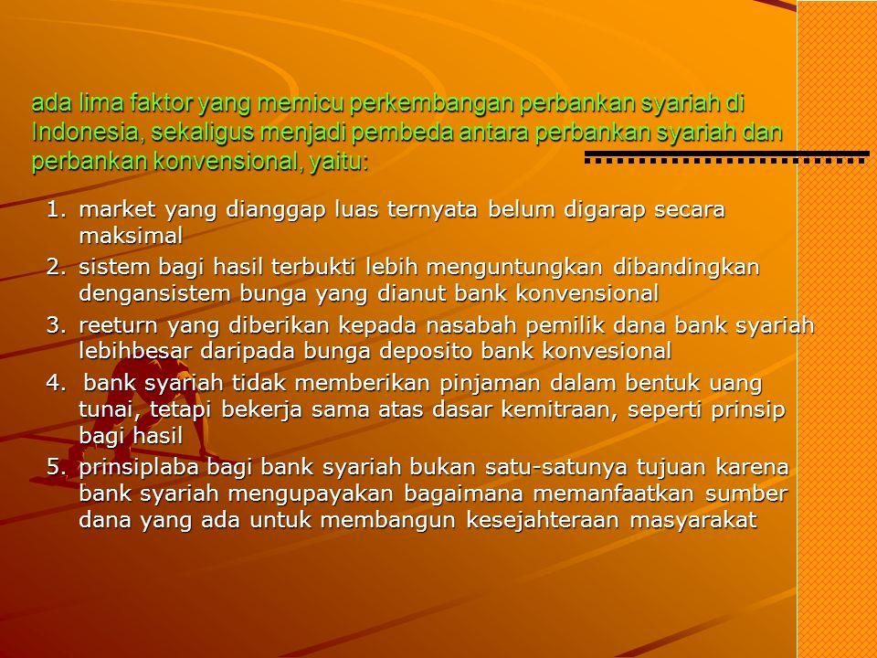 ada lima faktor yang memicu perkembangan perbankan syariah di Indonesia, sekaligus menjadi pembeda antara perbankan syariah dan perbankan konvensional, yaitu: