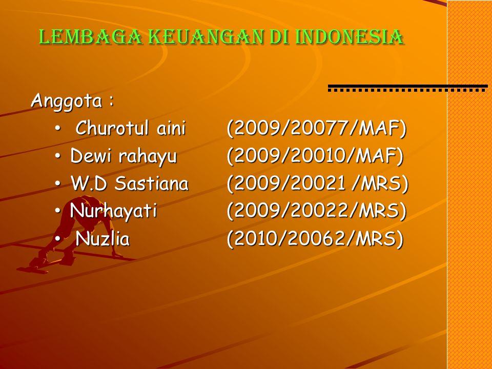 Lembaga keuangan di Indonesia
