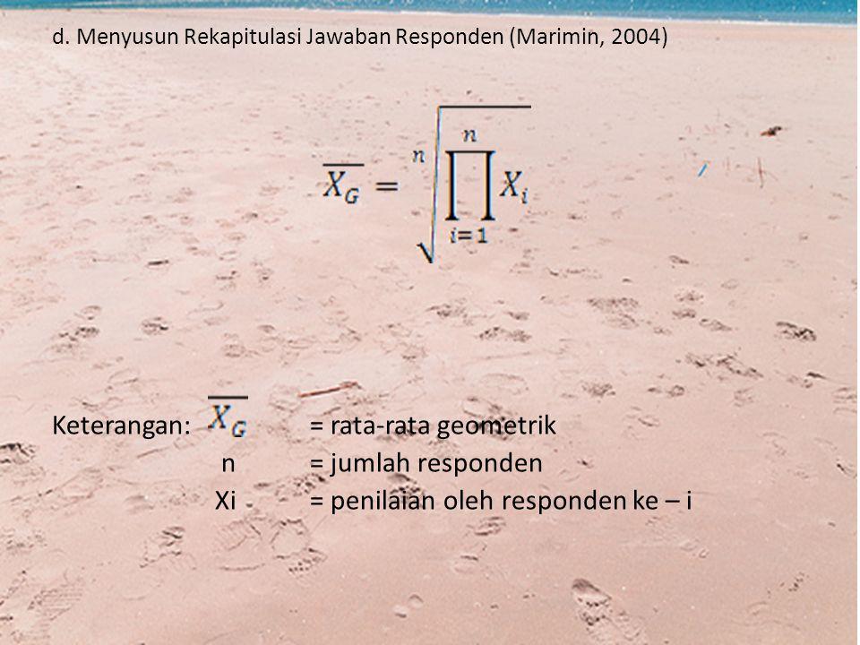 Keterangan: = rata-rata geometrik n = jumlah responden