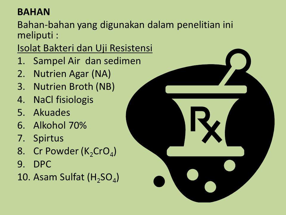 BAHAN Bahan-bahan yang digunakan dalam penelitian ini meliputi : Isolat Bakteri dan Uji Resistensi.