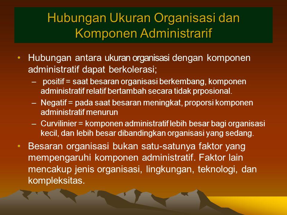 Hubungan Ukuran Organisasi dan Komponen Administrarif