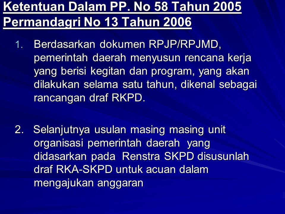 Ketentuan Dalam PP. No 58 Tahun 2005 Permandagri No 13 Tahun 2006