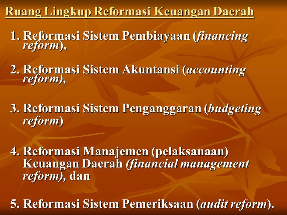 Ruang Lingkup Reformasi Keuangan Daerah