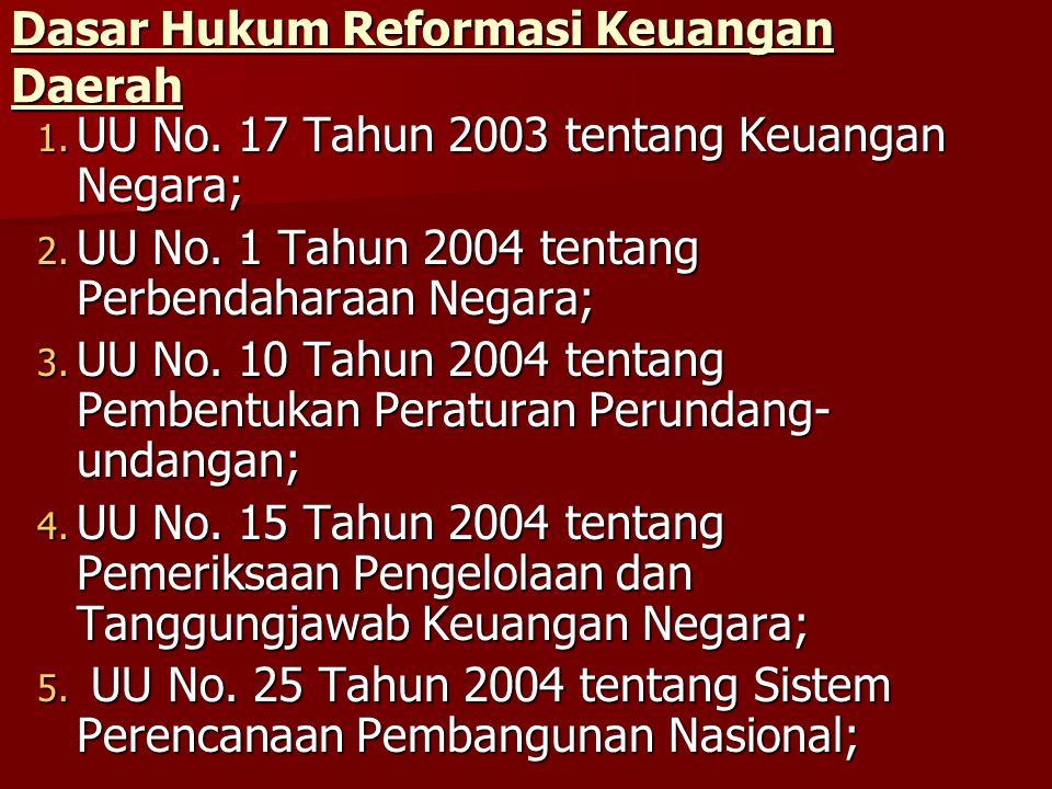 Dasar Hukum Reformasi Keuangan Daerah