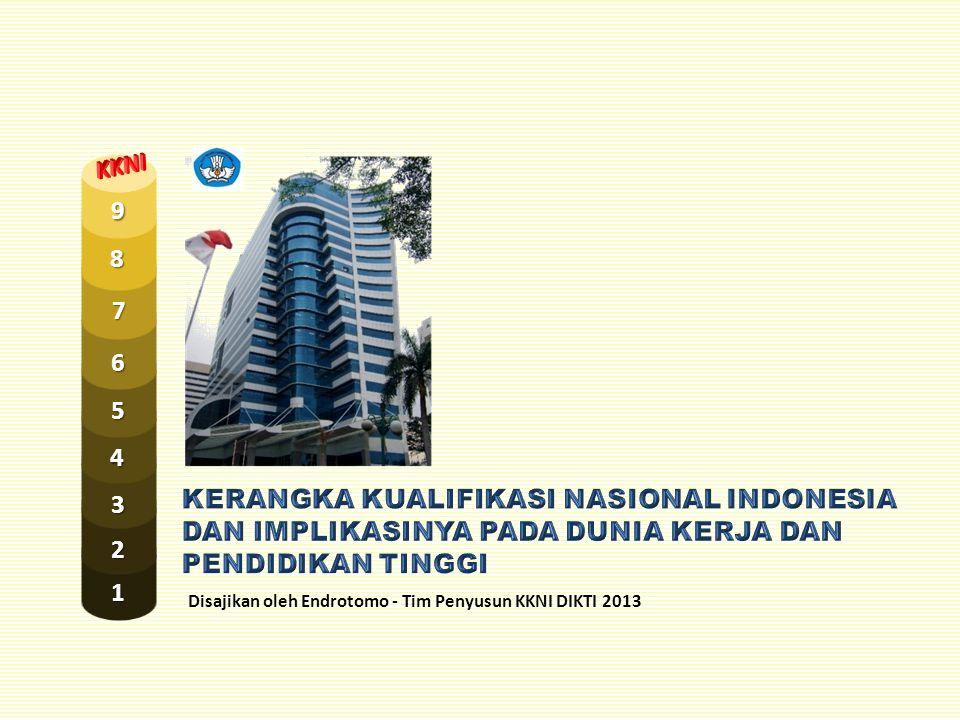 KKNI 1. 2. 3. 4. 5. 7. 8. 9. 6. KERANGKA KUALIFIKASI NASIONAL INDONESIA DAN IMPLIKASINYA PADA DUNIA KERJA DAN PENDIDIKAN TINGGI.