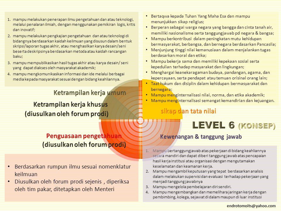 LEVEL 6 (KONSEP) Ketrampilan kerja umum Ketrampilan kerja khusus