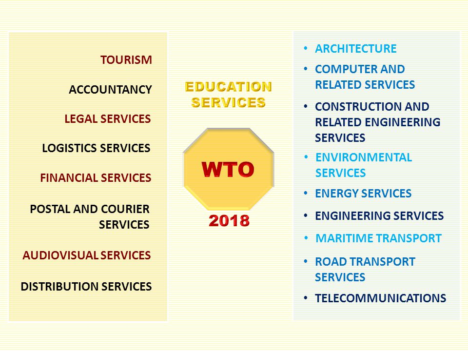 WTO 2018 ARCHITECTURE TOURISM COMPUTER AND RELATED SERVICES