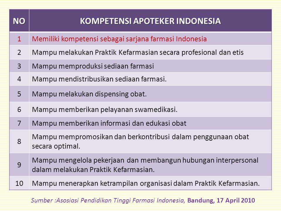 KOMPETENSI APOTEKER INDONESIA