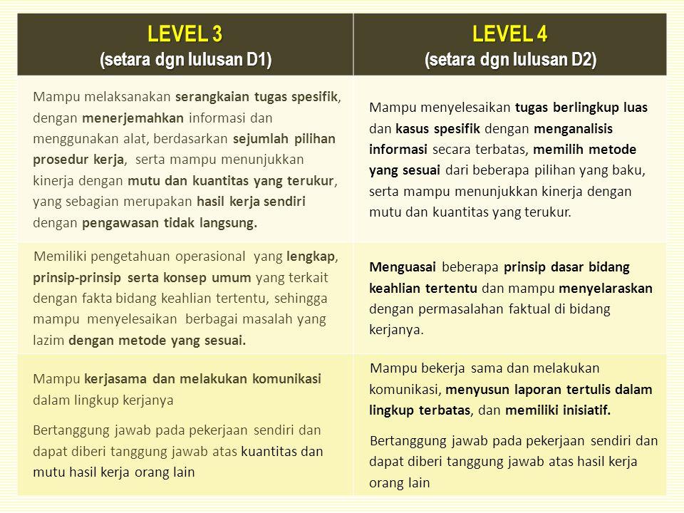 LEVEL 3 LEVEL 4 (setara dgn lulusan D1) (setara dgn lulusan D2)