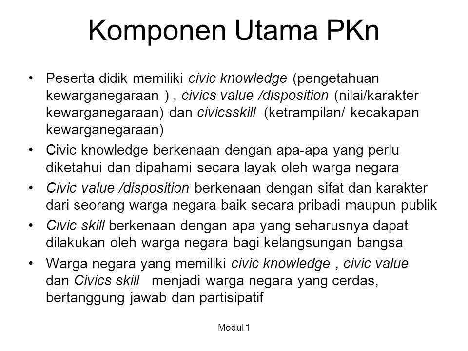 Komponen Utama PKn