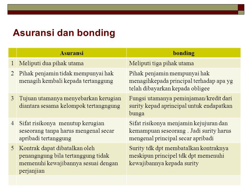 Asuransi dan bonding Asuransi bonding 1 Meliputi dua pihak utama