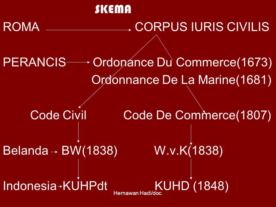 ROMA CORPUS IURIS CIVILIS PERANCIS Ordonance Du Commerce(1673)