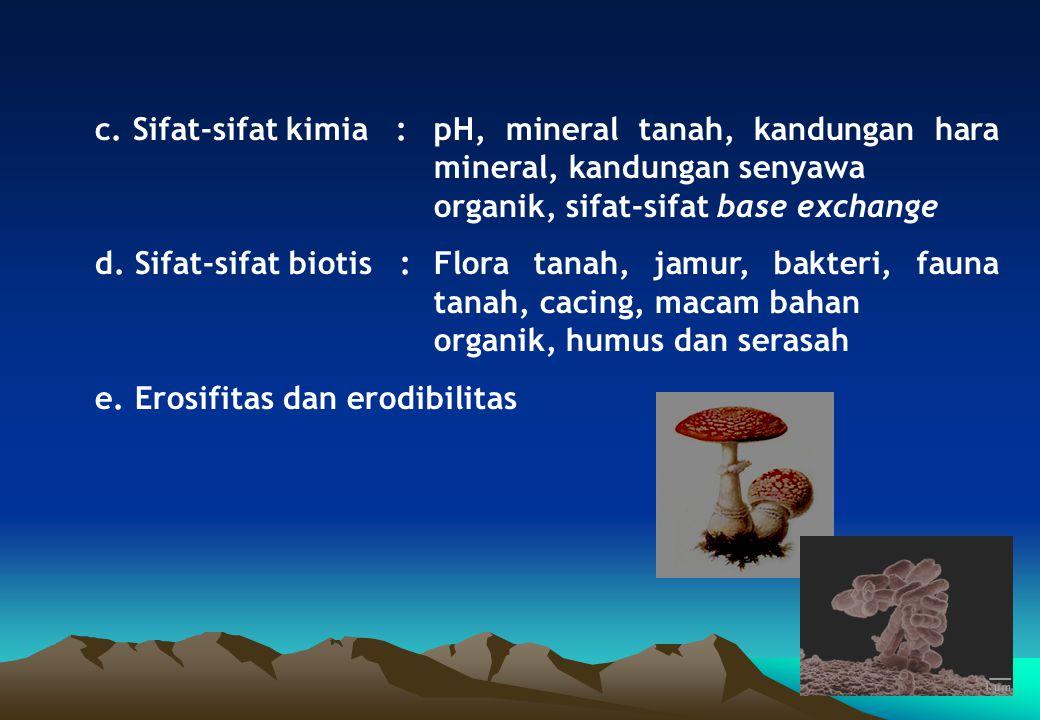 c. Sifat-sifat kimia :. pH, mineral tanah, kandungan hara