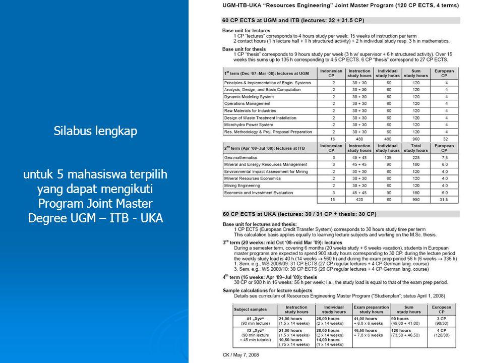 Silabus lengkap untuk 5 mahasiswa terpilih yang dapat mengikuti Program Joint Master Degree UGM – ITB - UKA.