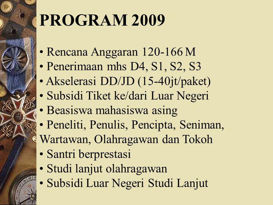 PROGRAM 2009 Rencana Anggaran 120-166 M Penerimaan mhs D4, S1, S2, S3