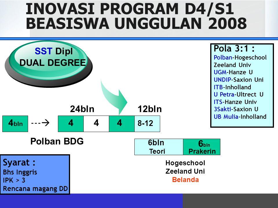 INOVASI PROGRAM D4/S1 BEASISWA UNGGULAN 2008