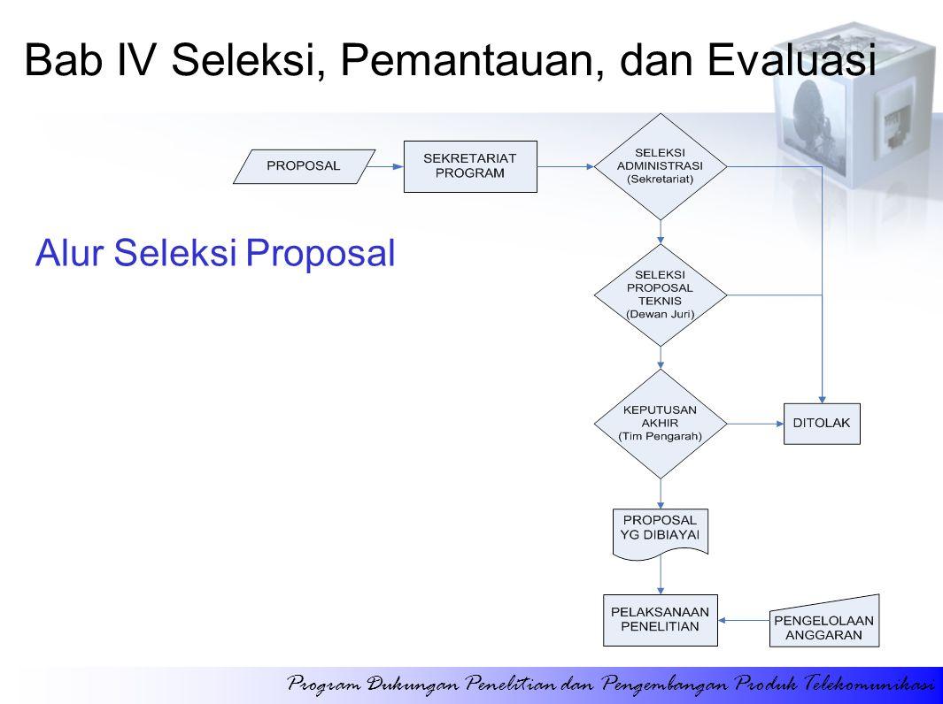 Bab IV Seleksi, Pemantauan, dan Evaluasi