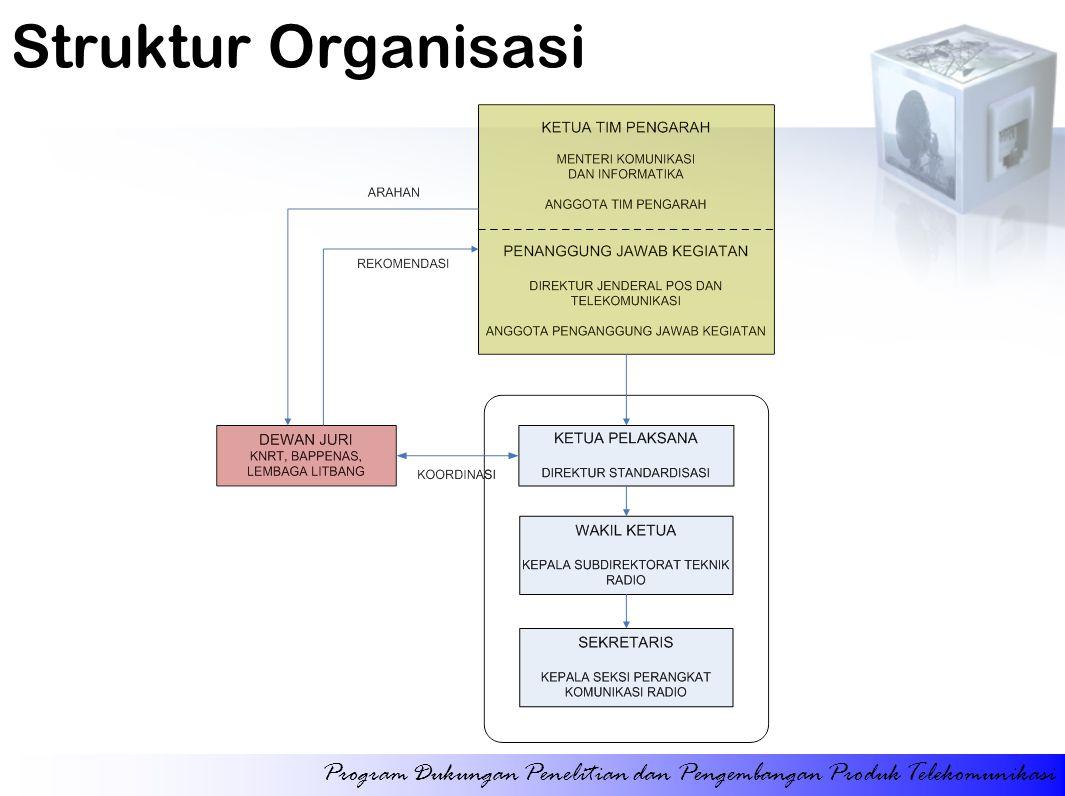 Struktur Organisasi Program Dukungan Penelitian dan Pengembangan Produk Telekomunikasi