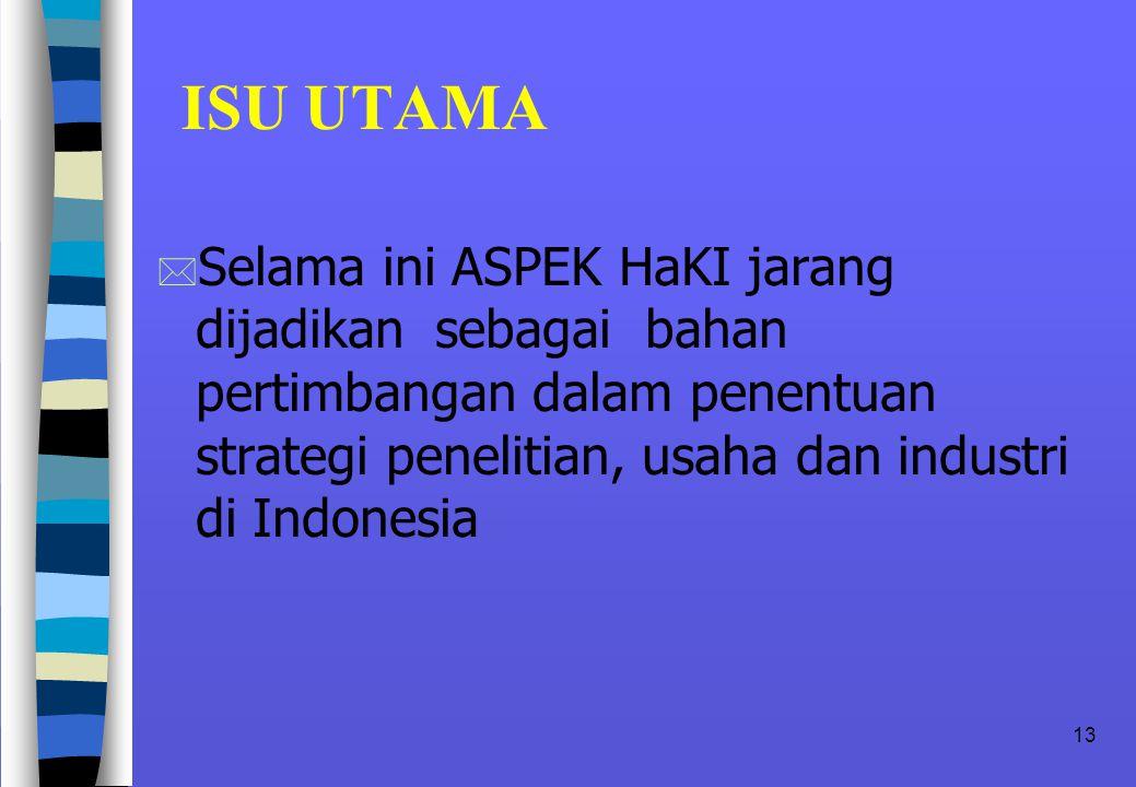 ISU UTAMA Selama ini ASPEK HaKI jarang dijadikan sebagai bahan pertimbangan dalam penentuan strategi penelitian, usaha dan industri di Indonesia.