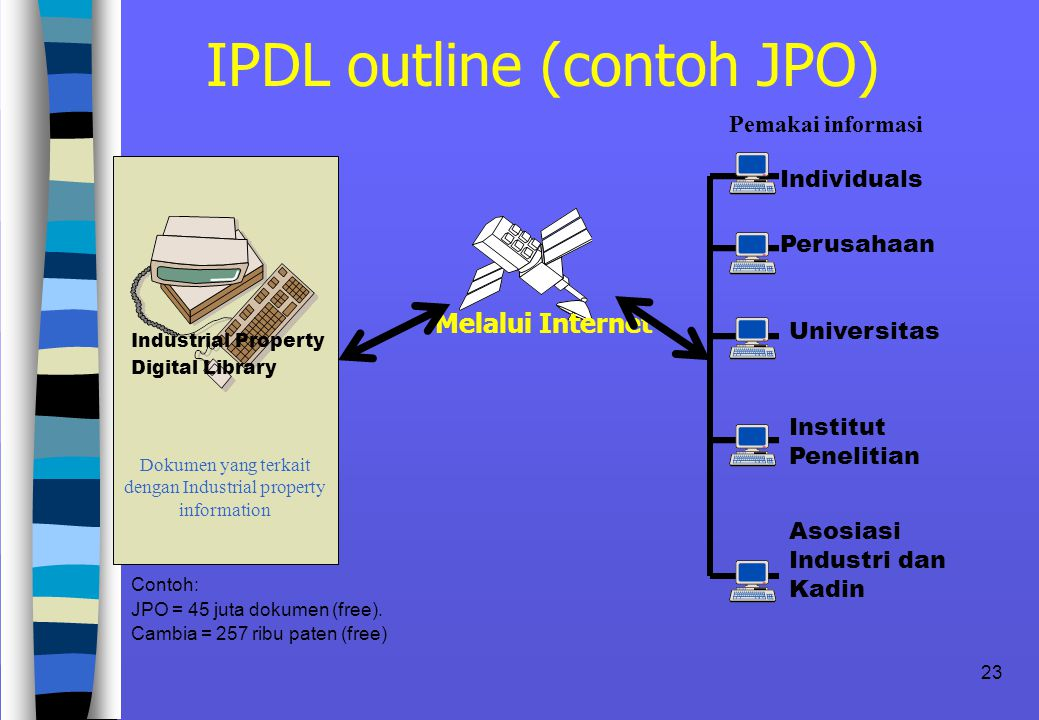 IPDL outline (contoh JPO)