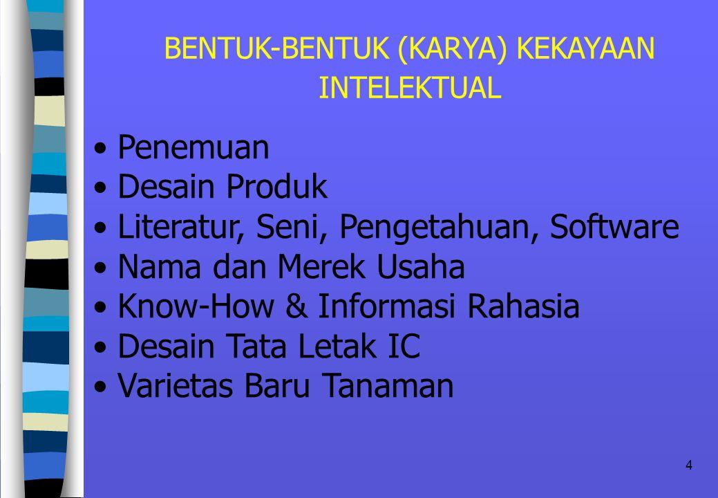 BENTUK-BENTUK (KARYA) KEKAYAAN INTELEKTUAL