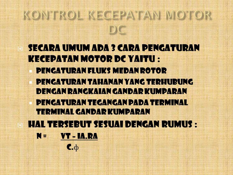 KONTROL KECEPATAN MOTOR DC