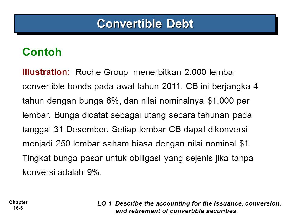 Convertible Debt Contoh