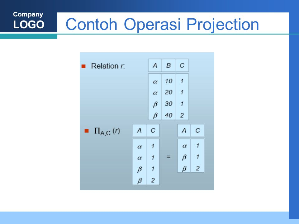Contoh Operasi Projection