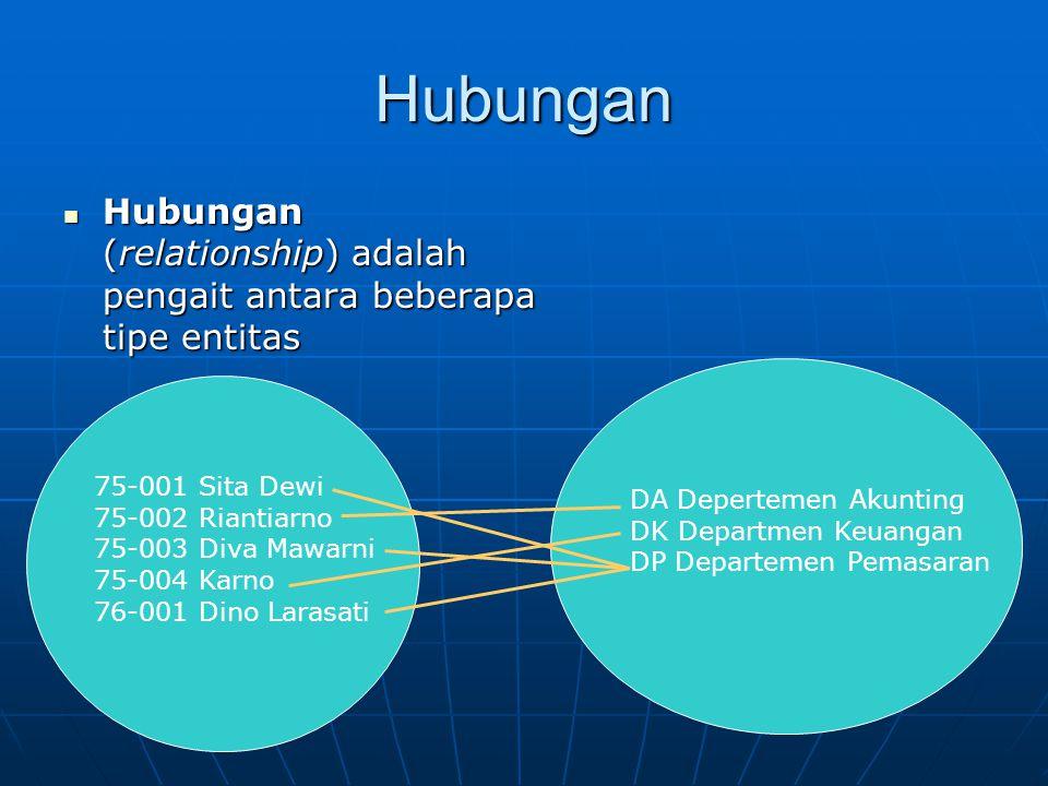 Hubungan Hubungan (relationship) adalah pengait antara beberapa tipe entitas. DA Depertemen Akunting.