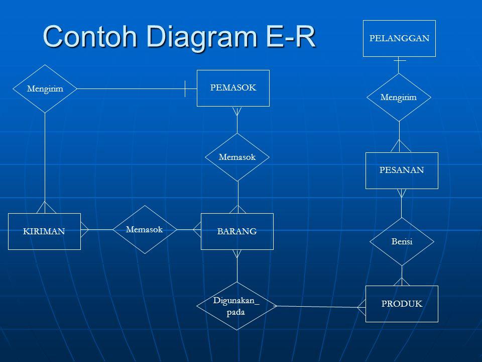 Contoh Diagram E-R PELANGGAN Mengirim PEMASOK Mengirim Memasok PESANAN