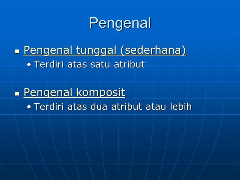 Pengenal Pengenal tunggal (sederhana) Pengenal komposit