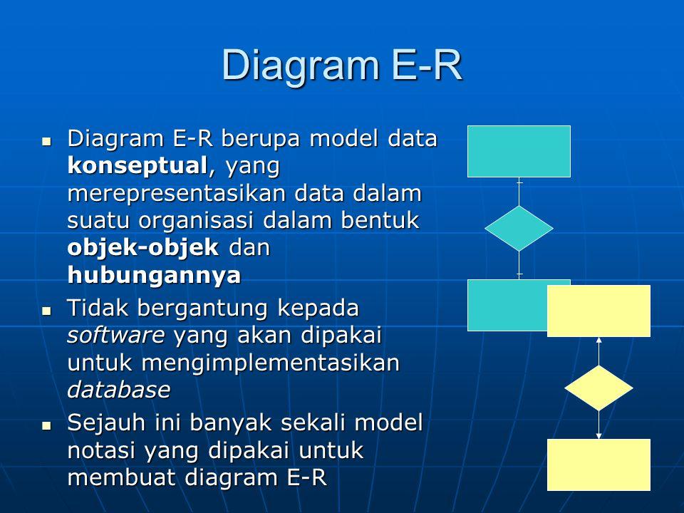 Diagram E-R Diagram E-R berupa model data konseptual, yang merepresentasikan data dalam suatu organisasi dalam bentuk objek-objek dan hubungannya.