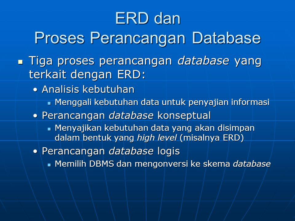 ERD dan Proses Perancangan Database